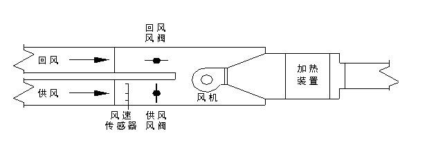 大金空调3pcb2824一71电路图